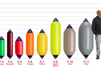 Polyform il parabordo si tinge di 18 colori
