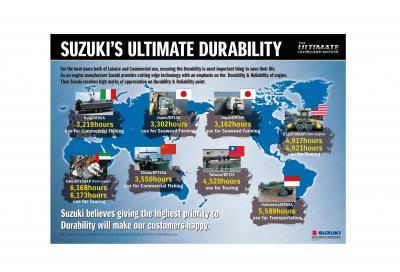 Fuoribordo Suzuki, la manutenzione per una lunga durata